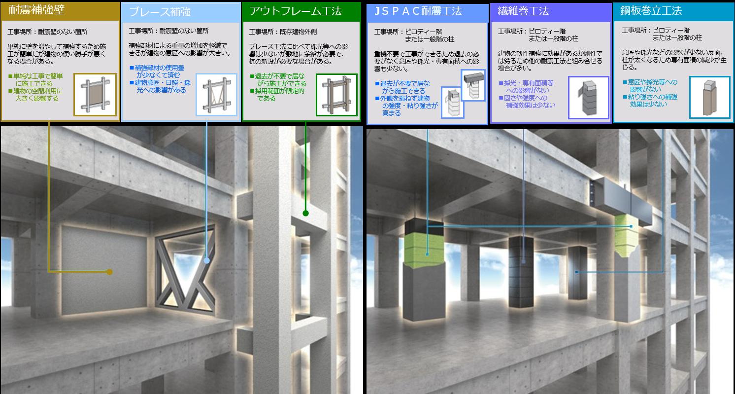 retrofit_pic01
